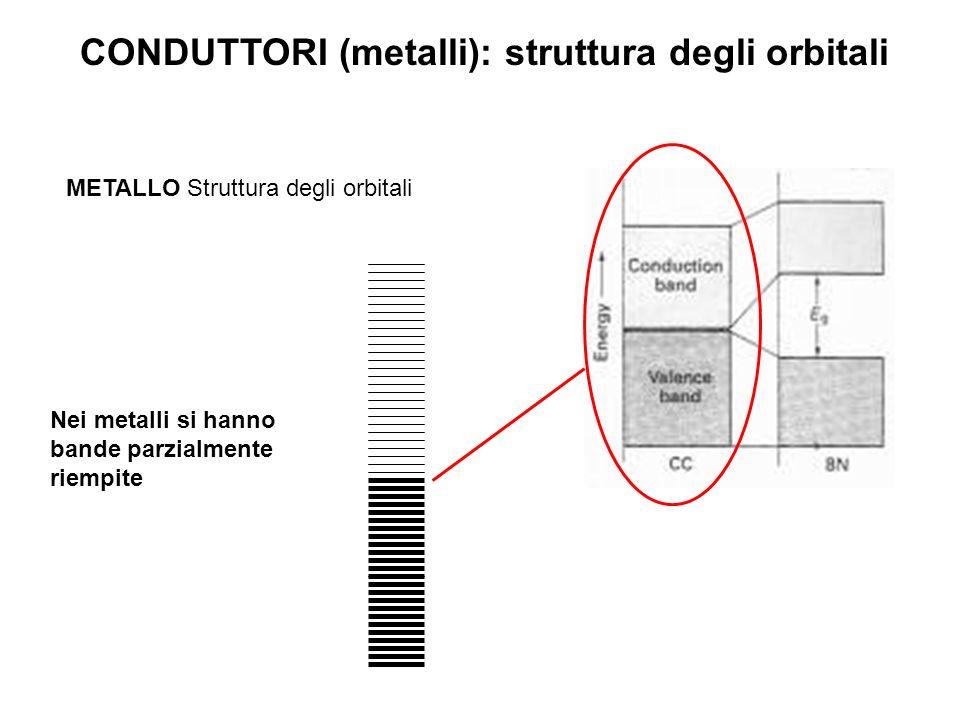 CONDUTTORI (metalli): struttura degli orbitali METALLO Struttura degli orbitali Nei metalli si hanno bande parzialmente riempite