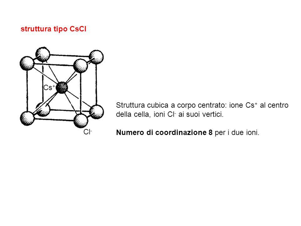 struttura tipo CsCl Struttura cubica a corpo centrato: ione Cs + al centro della cella, ioni Cl - ai suoi vertici. Numero di coordinazione 8 per i due