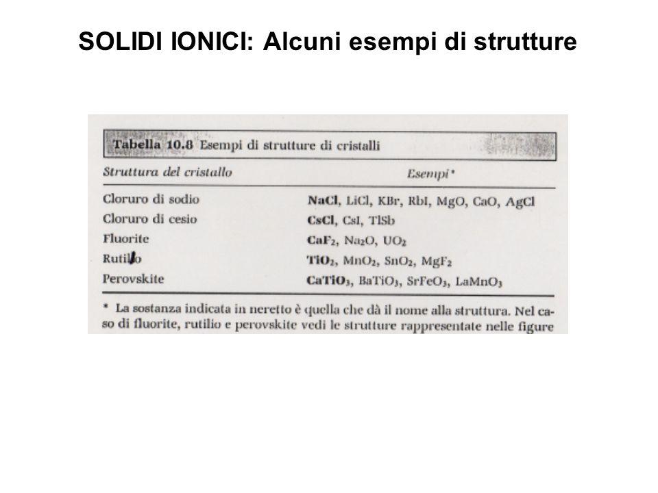 SOLIDI IONICI: Alcuni esempi di strutture