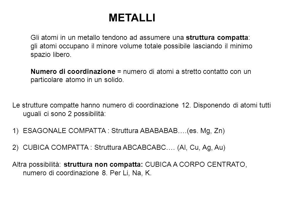 METALLI Gli atomi in un metallo tendono ad assumere una struttura compatta: gli atomi occupano il minore volume totale possibile lasciando il minimo spazio libero.