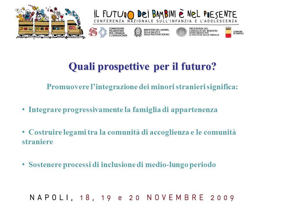 Quali prospettive per il futuro.