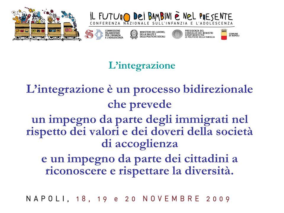 L'integrazione L'integrazione è un processo bidirezionale che prevede un impegno da parte degli immigrati nel rispetto dei valori e dei doveri della società di accoglienza e un impegno da parte dei cittadini a riconoscere e rispettare la diversità.