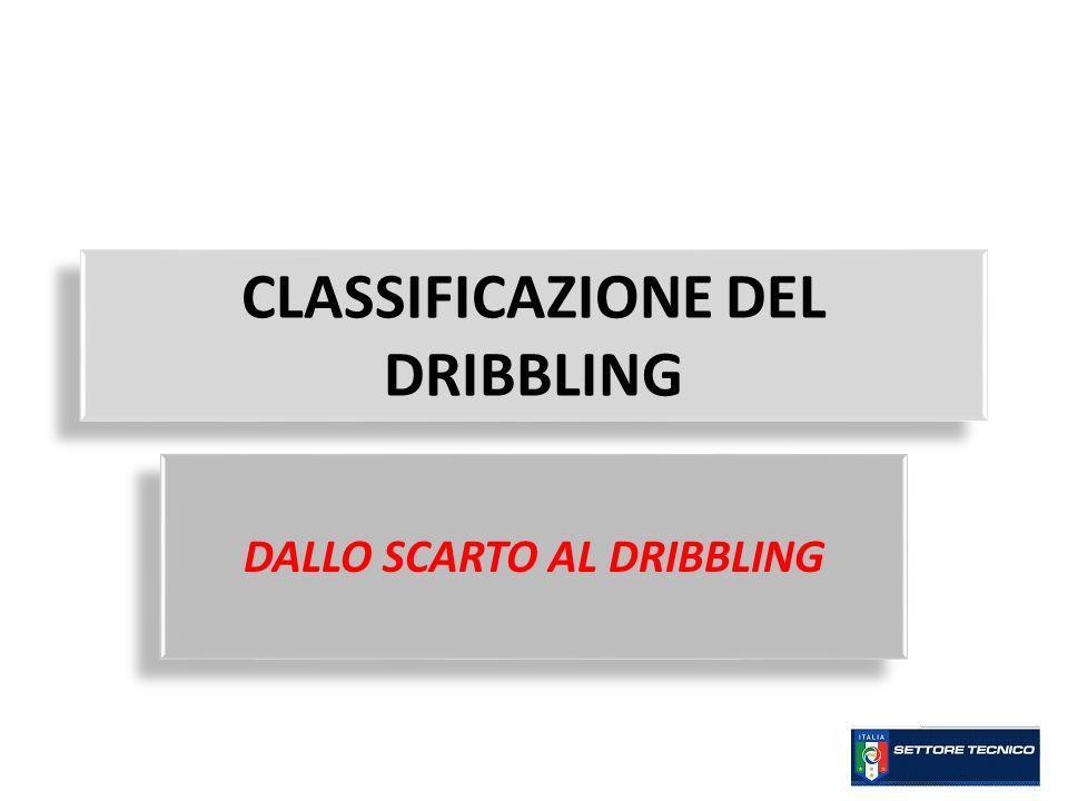 CLASSIFICAZIONE DEL DRIBBLING DALLO SCARTO AL DRIBBLING