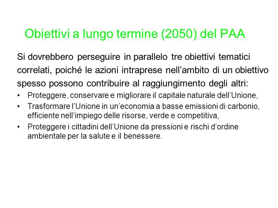 Obiettivi a lungo termine (2050) del PAA Si dovrebbero perseguire in parallelo tre obiettivi tematici correlati, poiché le azioni intraprese nell'ambito di un obiettivo spesso possono contribuire al raggiungimento degli altri: Proteggere, conservare e migliorare il capitale naturale dell'Unione, Trasformare l'Unione in un'economia a basse emissioni di carbonio, efficiente nell'impiego delle risorse, verde e competitiva, Proteggere i cittadini dell'Unione da pressioni e rischi d'ordine ambientale per la salute e il benessere.