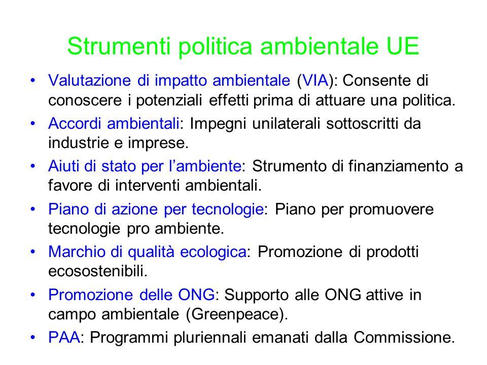 Strumenti politica ambientale UE Valutazione di impatto ambientale (VIA): Consente di conoscere i potenziali effetti prima di attuare una politica.