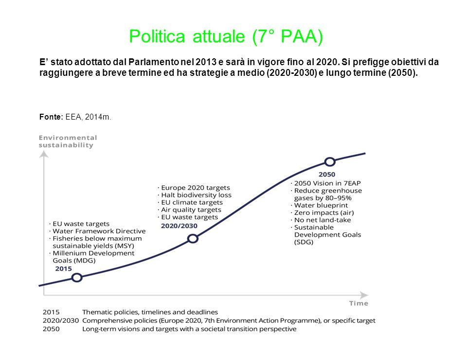 Politica attuale (7° PAA) E' stato adottato dal Parlamento nel 2013 e sarà in vigore fino al 2020.