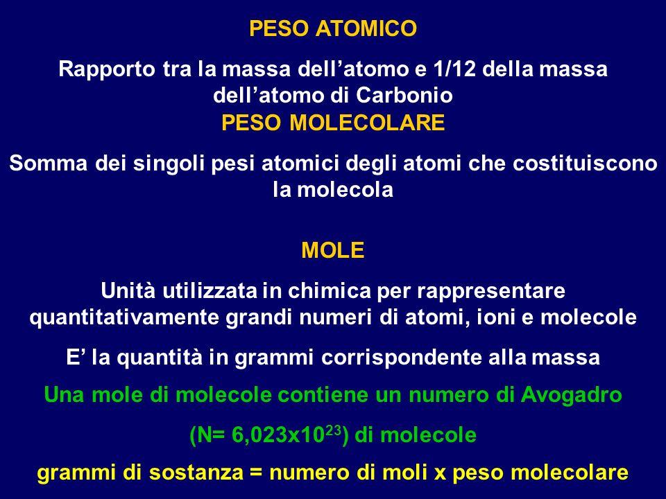 MOLE Unità utilizzata in chimica per rappresentare quantitativamente grandi numeri di atomi, ioni e molecole E' la quantità in grammi corrispondente alla massa Una mole di molecole contiene un numero di Avogadro (N= 6,023x10 23 ) di molecole PESO ATOMICO Rapporto tra la massa dell'atomo e 1/12 della massa dell'atomo di Carbonio PESO MOLECOLARE Somma dei singoli pesi atomici degli atomi che costituiscono la molecola grammi di sostanza = numero di moli x peso molecolare