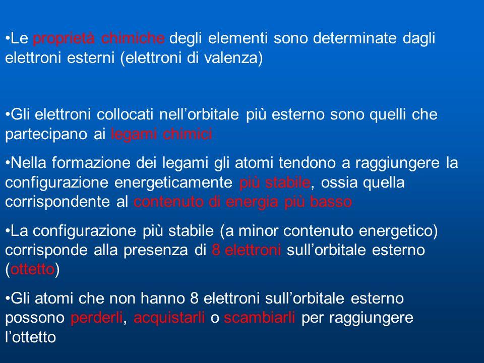 Gli elettroni collocati nell'orbitale più esterno sono quelli che partecipano ai legami chimici Nella formazione dei legami gli atomi tendono a raggiungere la configurazione energeticamente più stabile, ossia quella corrispondente al contenuto di energia più basso La configurazione più stabile (a minor contenuto energetico) corrisponde alla presenza di 8 elettroni sull'orbitale esterno (ottetto) Gli atomi che non hanno 8 elettroni sull'orbitale esterno possono perderli, acquistarli o scambiarli per raggiungere l'ottetto Le proprietà chimiche degli elementi sono determinate dagli elettroni esterni (elettroni di valenza)
