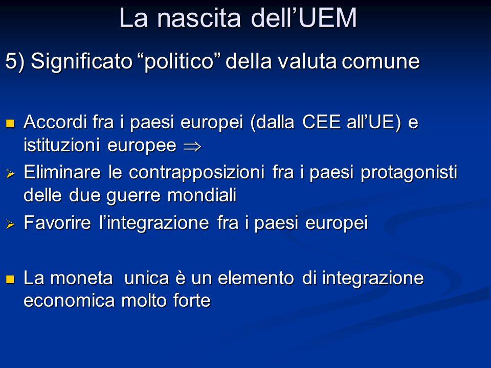 """5) Significato """"politico"""" della valuta comune Accordi fra i paesi europei (dalla CEE all'UE) e istituzioni europee  Accordi fra i paesi europei (dall"""