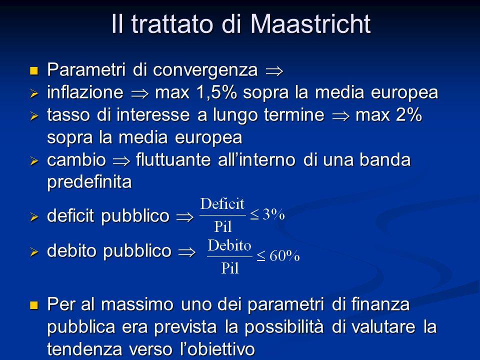 Parametri di convergenza  Parametri di convergenza   inflazione  max 1,5% sopra la media europea  tasso di interesse a lungo termine  max 2% sop