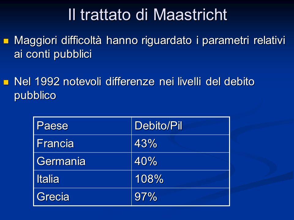 Maggiori difficoltà hanno riguardato i parametri relativi ai conti pubblici Maggiori difficoltà hanno riguardato i parametri relativi ai conti pubblic