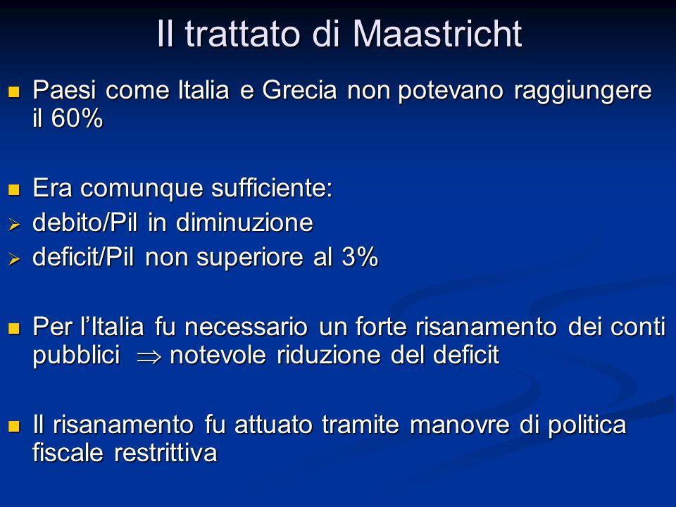 Paesi come Italia e Grecia non potevano raggiungere il 60% Paesi come Italia e Grecia non potevano raggiungere il 60% Era comunque sufficiente: Era co