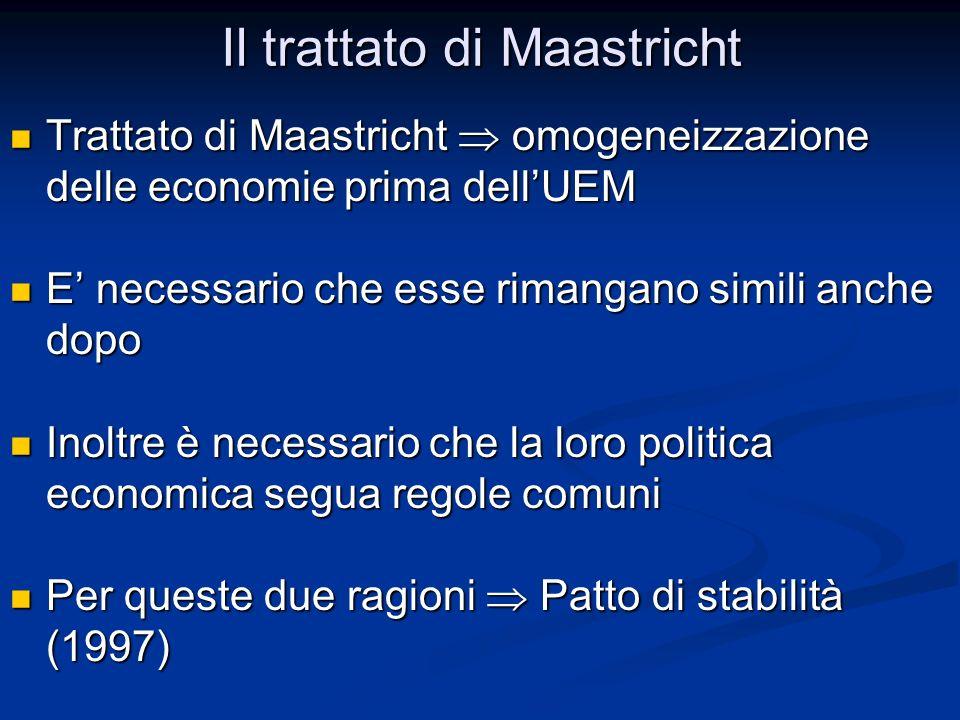 Trattato di Maastricht  omogeneizzazione delle economie prima dell'UEM Trattato di Maastricht  omogeneizzazione delle economie prima dell'UEM E' nec