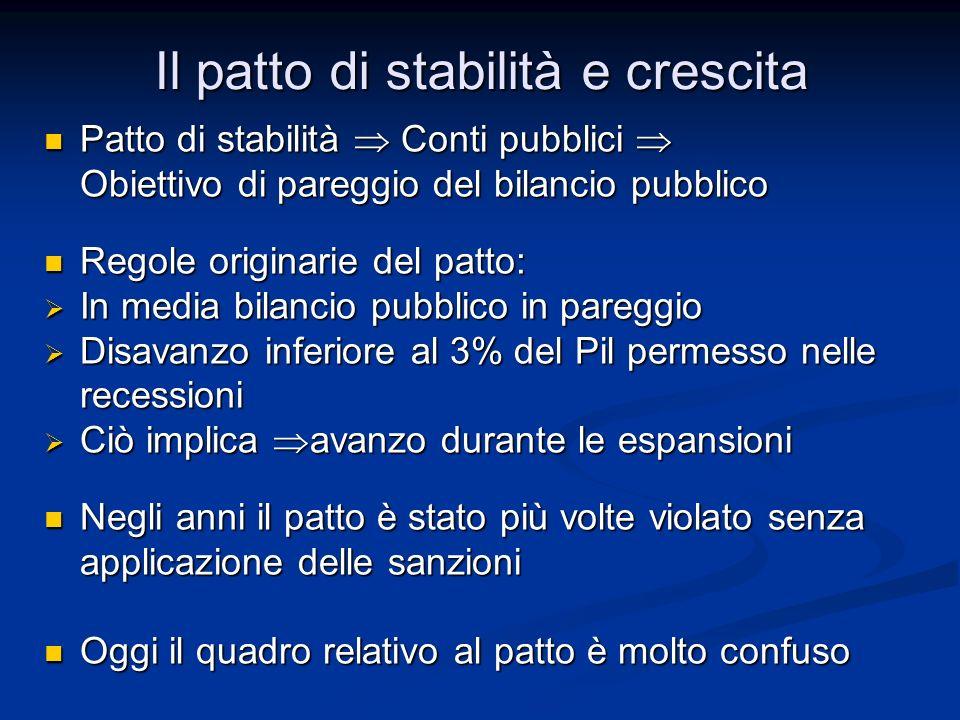Il patto di stabilità e crescita Patto di stabilità  Conti pubblici  Obiettivo di pareggio del bilancio pubblico Patto di stabilità  Conti pubblici