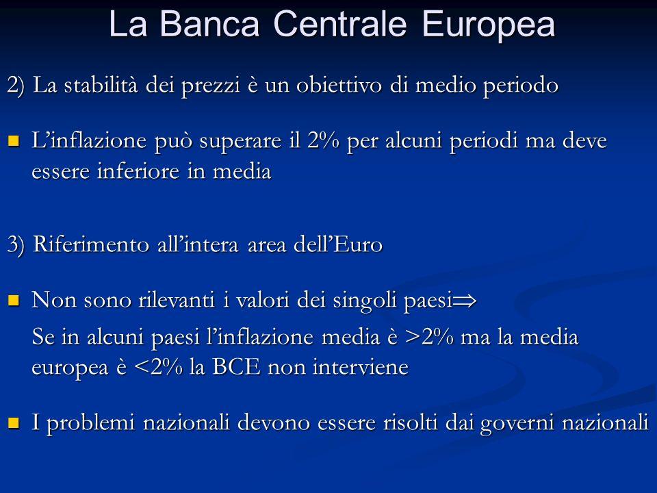 La Banca Centrale Europea 2) La stabilità dei prezzi è un obiettivo di medio periodo L'inflazione può superare il 2% per alcuni periodi ma deve essere