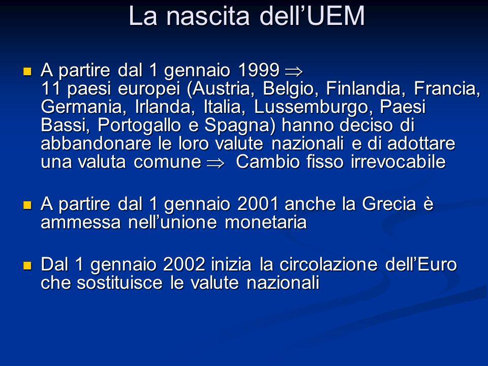 4) Adozione di una valuta forte per gli scambi internazionali Prima dell'UEM molti paesi europei avevano valute deboli sui mercati internazionali  soggette a forti fluttuazioni del cambio e oggetto di attacchi speculativi Prima dell'UEM molti paesi europei avevano valute deboli sui mercati internazionali  soggette a forti fluttuazioni del cambio e oggetto di attacchi speculativi Le valute forti erano il marco e la sterlina (NB: il Regno Unito non è nell'UEM) Le valute forti erano il marco e la sterlina (NB: il Regno Unito non è nell'UEM) La lira era una valuta debole a causa del forte debito pubblico nazionale (crisi valutaria del 1992) La lira era una valuta debole a causa del forte debito pubblico nazionale (crisi valutaria del 1992) La nascita dell'UEM