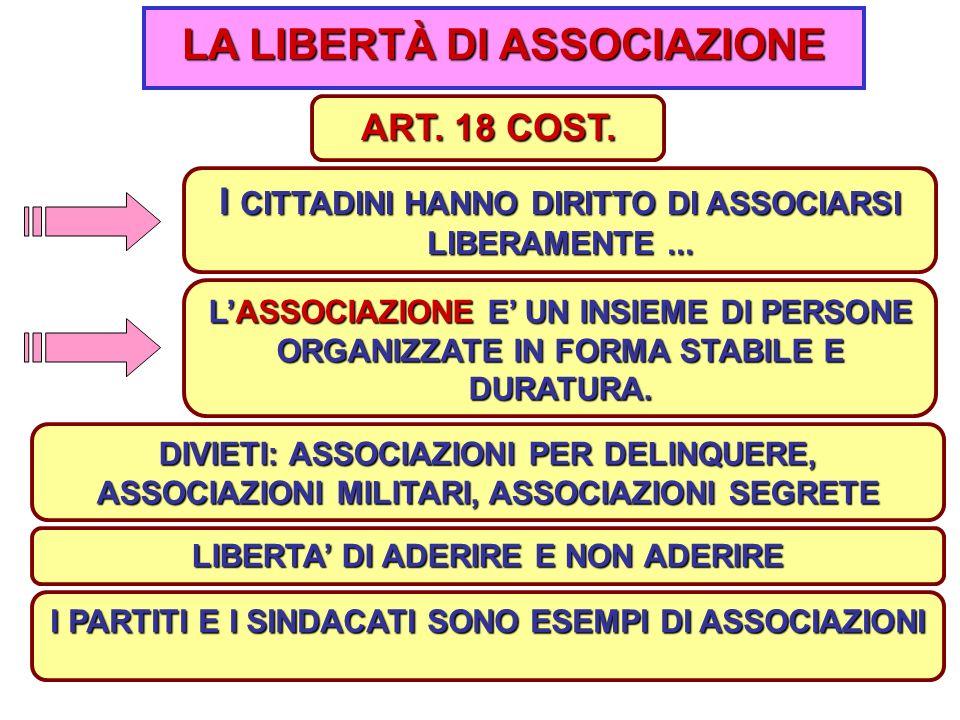 11 LA LIBERTÀ DI ASSOCIAZIONE I CITTADINI HANNO DIRITTO DI ASSOCIARSI LIBERAMENTE...