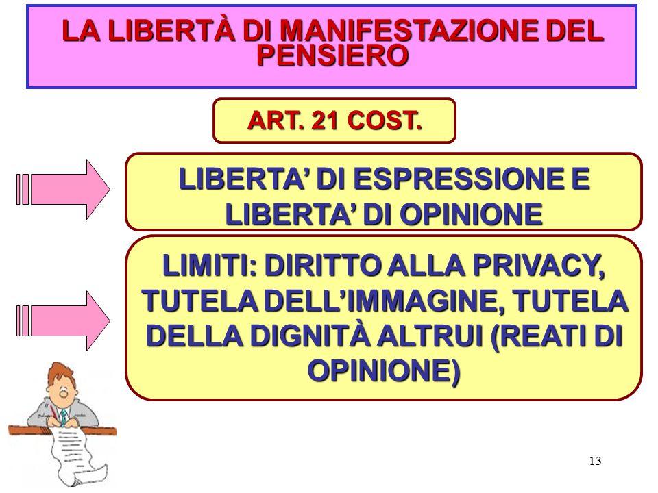 13 LA LIBERTÀ DI MANIFESTAZIONE DEL PENSIERO LIBERTA' DI ESPRESSIONE E LIBERTA' DI OPINIONE ART.