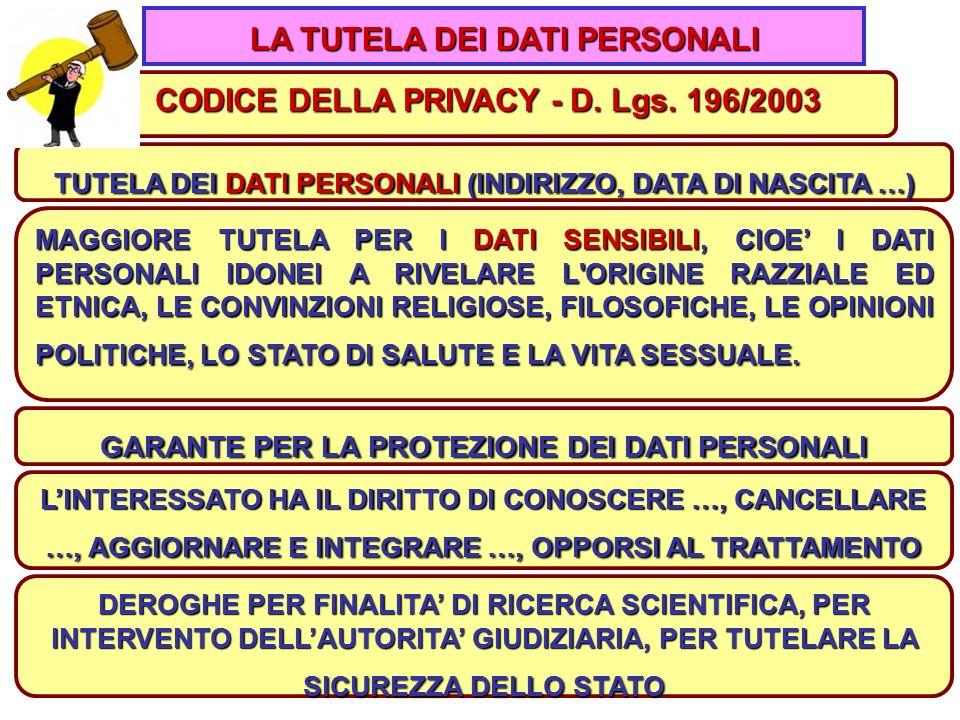 14 LA TUTELA DEI DATI PERSONALI TUTELA DEI DATI PERSONALI (INDIRIZZO, DATA DI NASCITA …) CODICE DELLA PRIVACY - D.