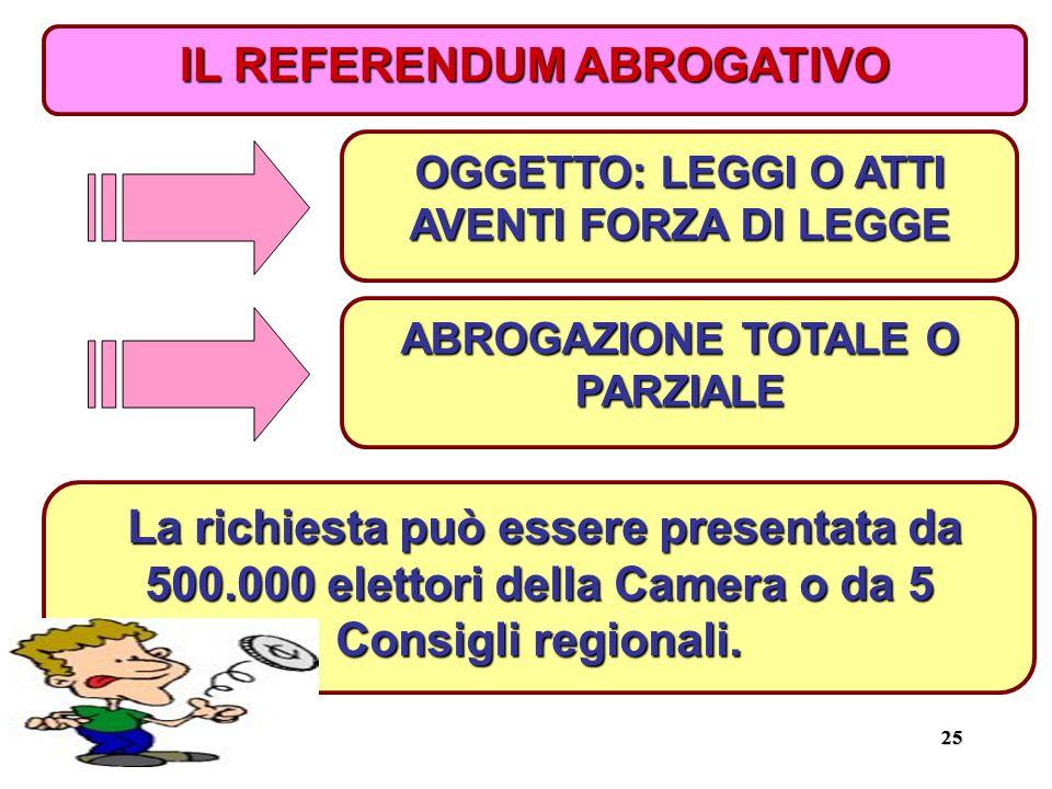 2525 IL REFERENDUM ABROGATIVO OGGETTO: LEGGI O ATTI AVENTI FORZA DI LEGGE La richiesta può essere presentata da 500.000 elettori della Camera o da 5 Consigli regionali.