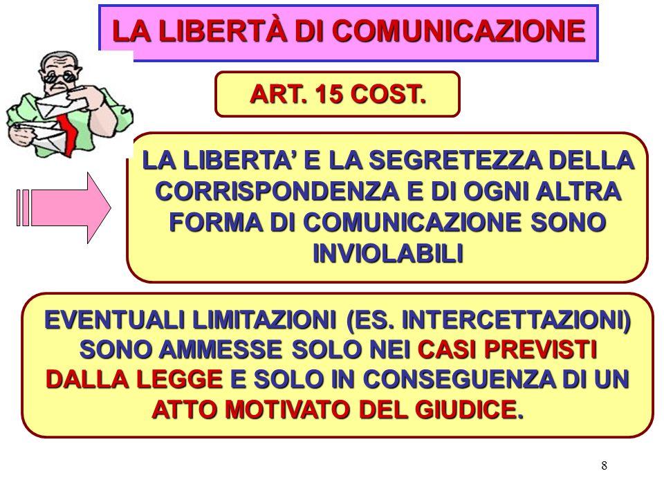 8 LA LIBERTÀ DI COMUNICAZIONE LA LIBERTA' E LA SEGRETEZZA DELLA CORRISPONDENZA E DI OGNI ALTRA FORMA DI COMUNICAZIONE SONO INVIOLABILI ART.