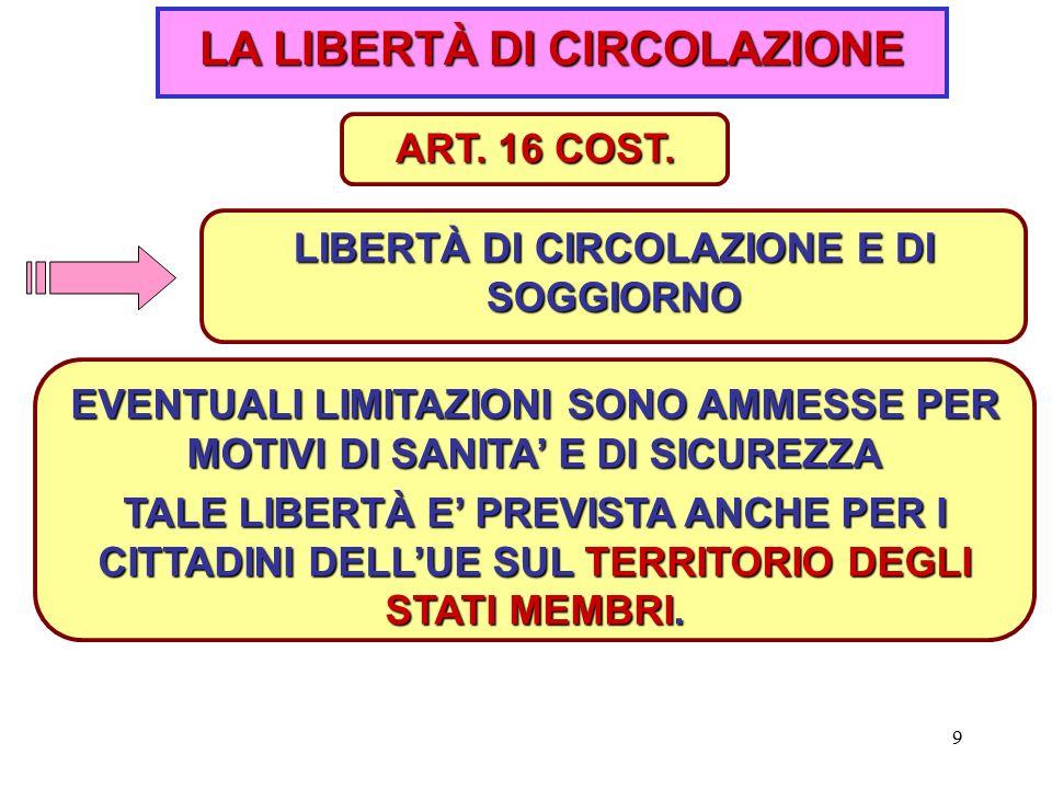 9 LA LIBERTÀ DI CIRCOLAZIONE LIBERTÀ DI CIRCOLAZIONE E DI SOGGIORNO ART.