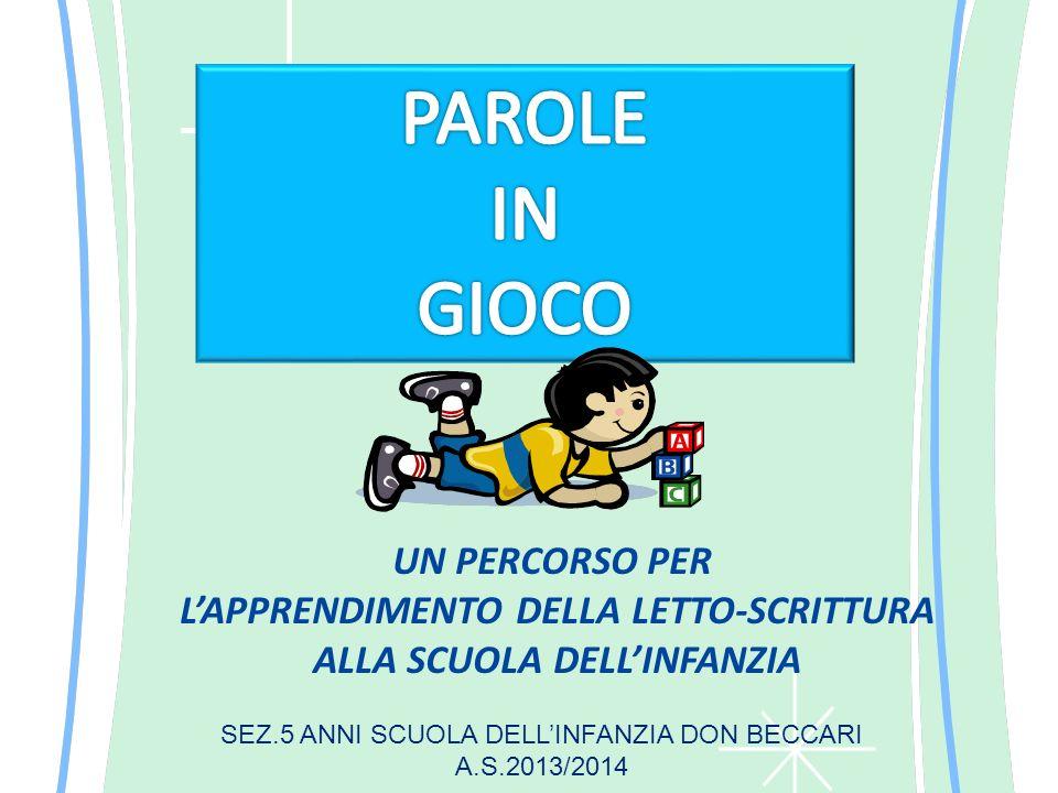 COME INIZIA IL PROCESSO DI APPRENDIMENTO DELLA LETTO-SCRITTURA.