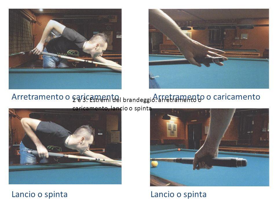 Arretramento o caricamento Lancio o spinta 2 e 3: Estremi del brandeggio: arretramento o caricamento, lancio o spinta