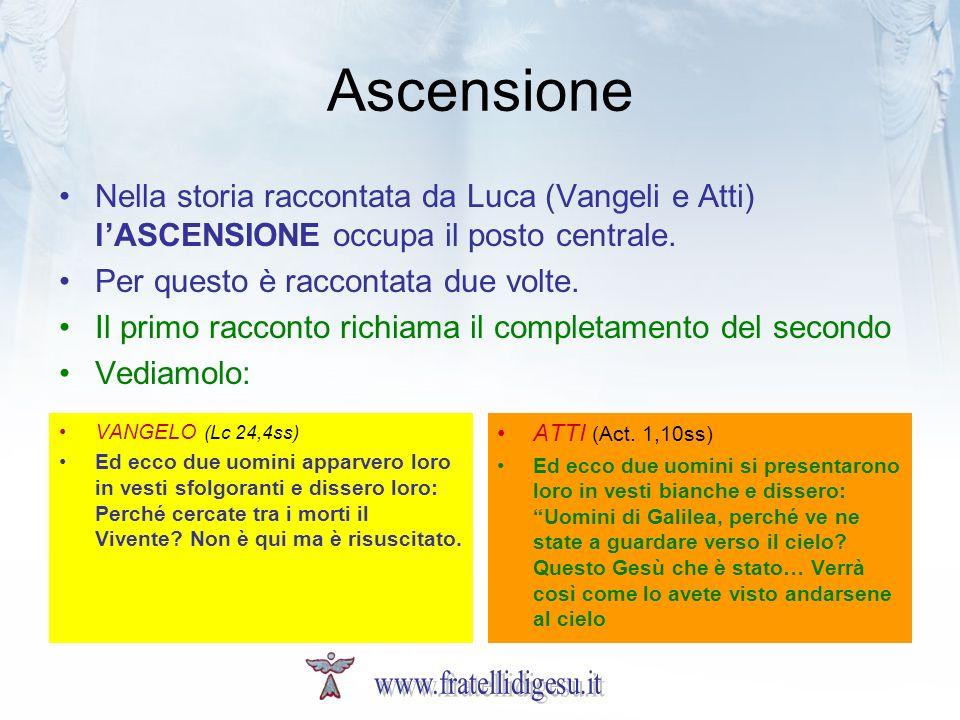 Ascensione Nella storia raccontata da Luca (Vangeli e Atti) lASCENSIONE occupa il posto centrale. Per questo è raccontata due volte. Il primo racconto