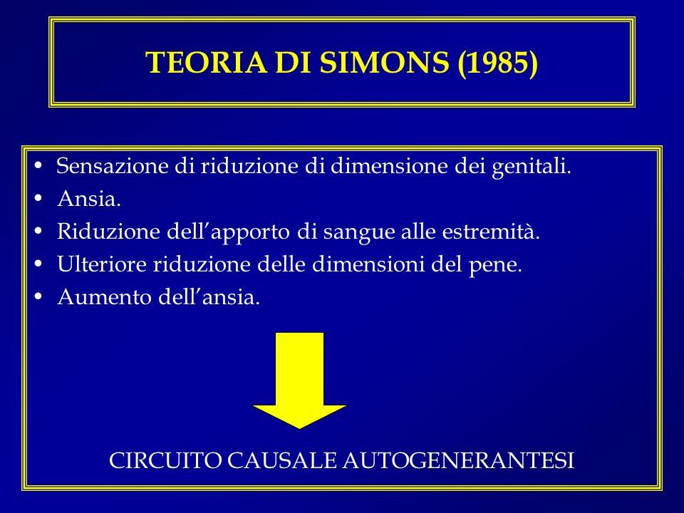 TEORIA DI SIMONS (1985) Sensazione di riduzione di dimensione dei genitali. Ansia. Riduzione dellapporto di sangue alle estremità. Ulteriore riduzione