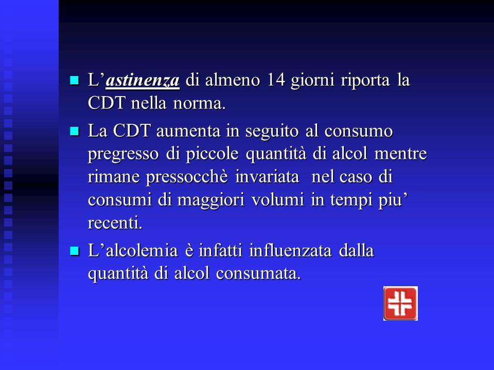 Lastinenza di almeno 14 giorni riporta la CDT nella norma.