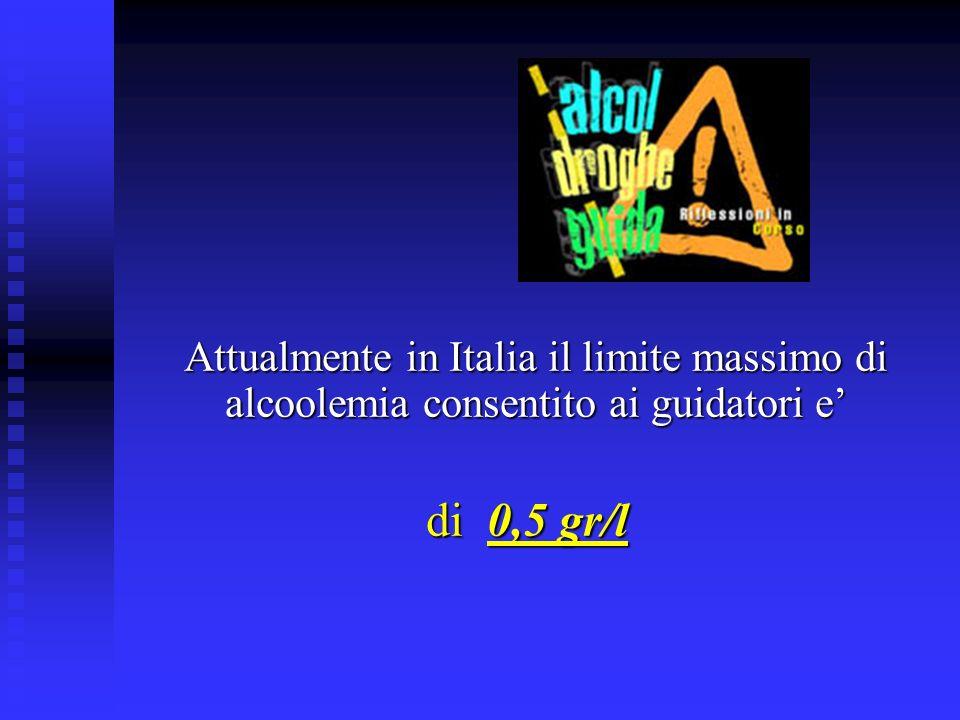 Attualmente in Italia il limite massimo di alcoolemia consentito ai guidatori e di 0,5 gr/l di 0,5 gr/l