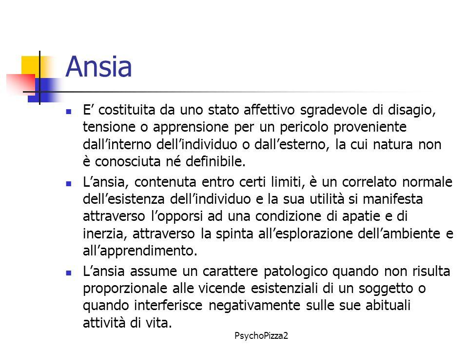 PsychoPizza2 Ansia E costituita da uno stato affettivo sgradevole di disagio, tensione o apprensione per un pericolo proveniente dallinterno dellindividuo o dallesterno, la cui natura non è conosciuta né definibile.