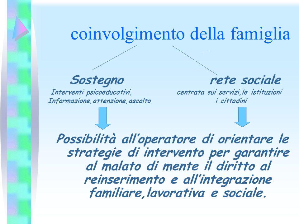 Sostegno rete sociale Interventi psicoeducativi, centrata sui servizi,le istituzioni Informazione,attenzione,ascolto i cittadini Possibilità alloperat