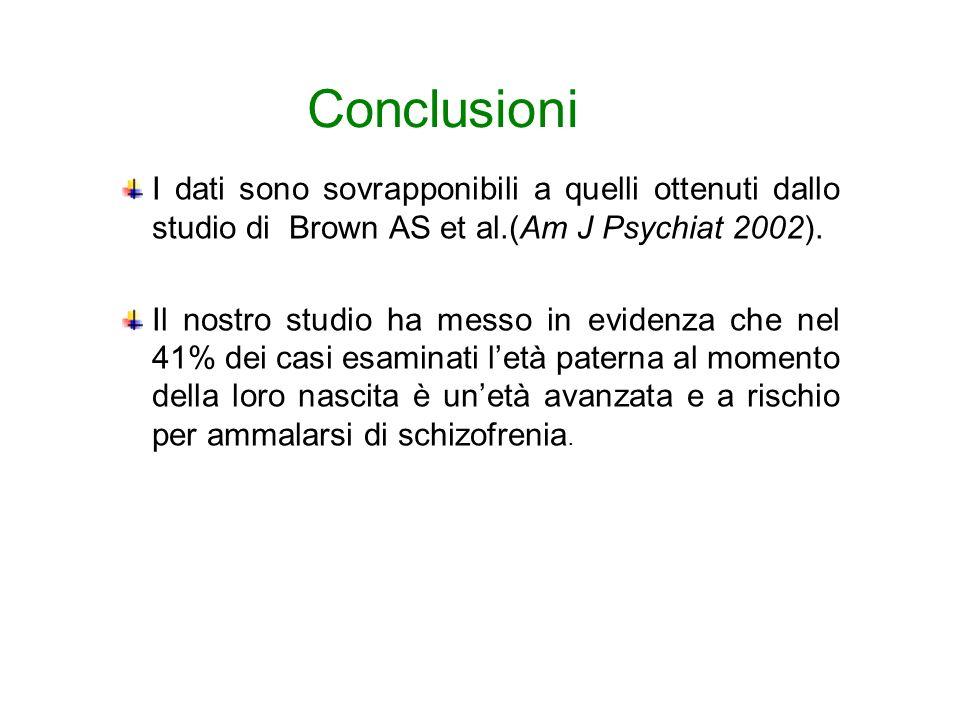 Conclusioni I dati sono sovrapponibili a quelli ottenuti dallo studio di Brown AS et al.(Am J Psychiat 2002). Il nostro studio ha messo in evidenza ch
