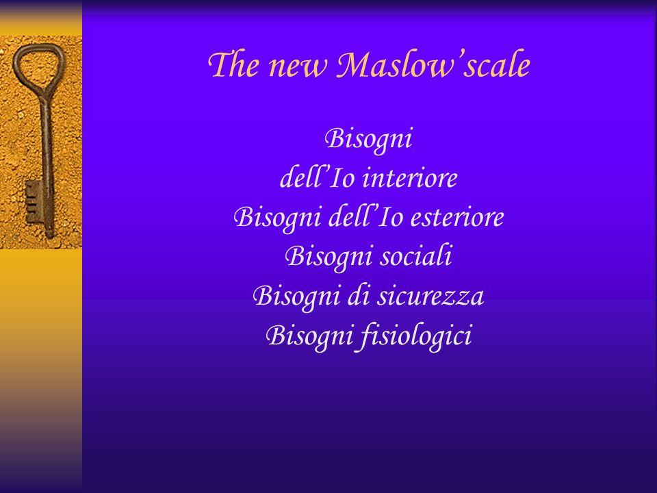 The new Maslowscale Bisogni dellIo interiore Bisogni dellIo esteriore Bisogni sociali Bisogni di sicurezza Bisogni fisiologici