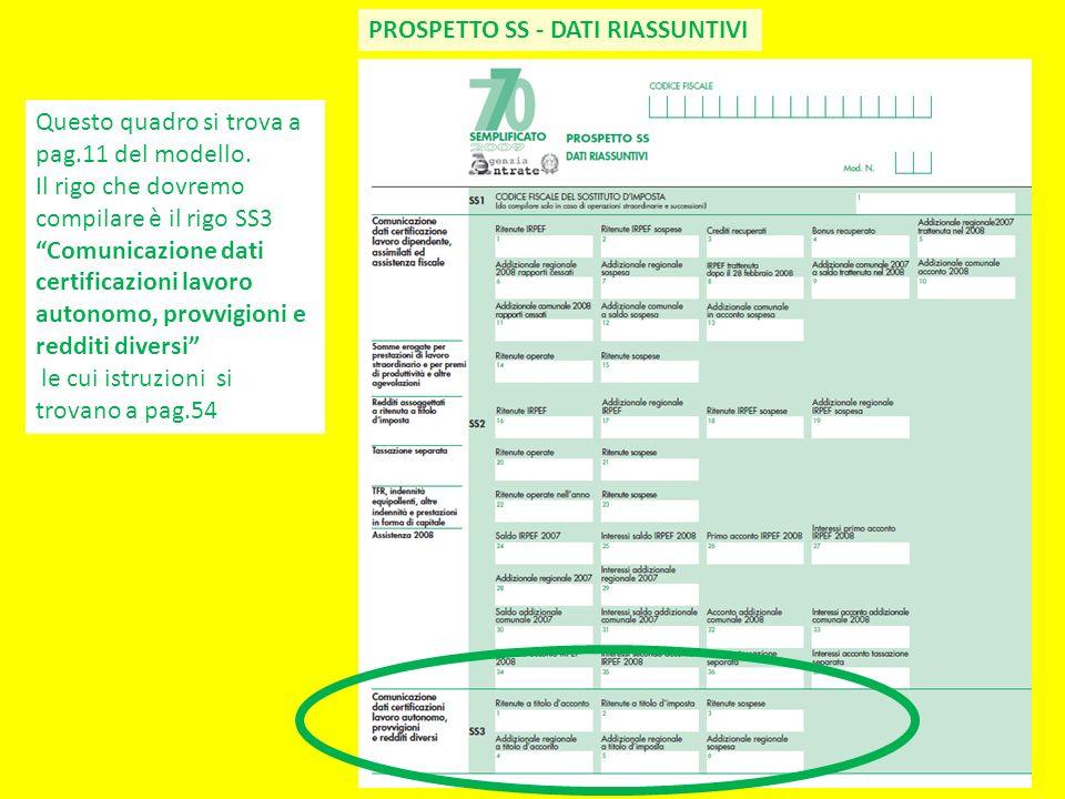 PROSPETTO SS - DATI RIASSUNTIVI Questo quadro si trova a pag.11 del modello. Il rigo che dovremo compilare è il rigo SS3 Comunicazione dati certificaz