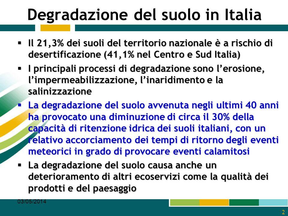 Degradazione del suolo in Italia Il 21,3% dei suoli del territorio nazionale è a rischio di desertificazione (41,1% nel Centro e Sud Italia) Il 21,3%