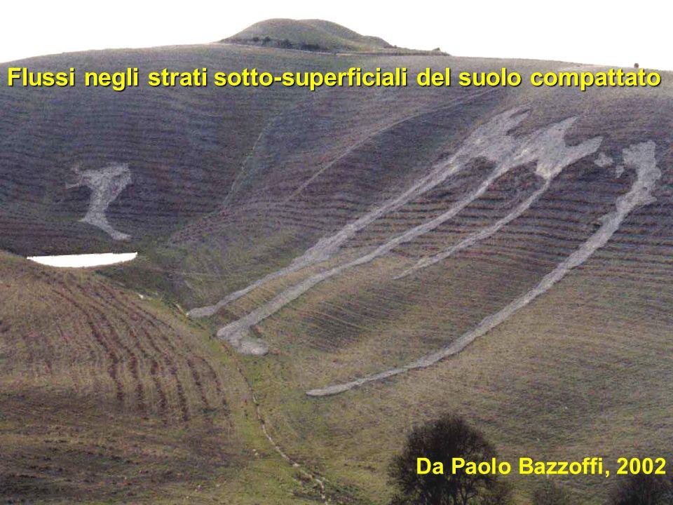 Da Paolo Bazzoffi, 2002 Flussi negli strati sotto-superficiali del suolo compattato