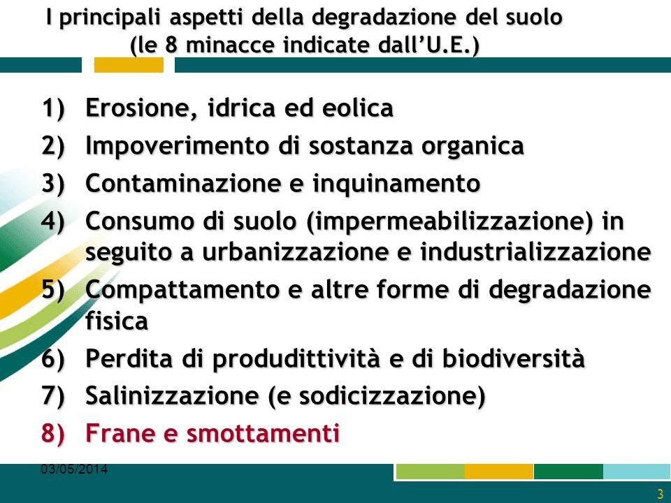 03/05/2014 4 Costi della degradazione del suolo in UE erosione: 0.7 – 14.0 miliardi,erosione: 0.7 – 14.0 miliardi, impoverimento della sostanza organica: 3.4 – 5.6 miliardi,impoverimento della sostanza organica: 3.4 – 5.6 miliardi, compattamento: non sono possibili stime, compattamento: non sono possibili stime, salinizzazione: 158 – 321 miliardi, salinizzazione: 158 – 321 miliardi, frane: fino a 1.2 miliardi per evento, frane: fino a 1.2 miliardi per evento, contaminazione: 2.4 – 17.3 miliardi, contaminazione: 2.4 – 17.3 miliardi, impermeabilizzazione: non sono possibili stime, impermeabilizzazione: non sono possibili stime, perdita di biodiversità: non sono possibili stime.