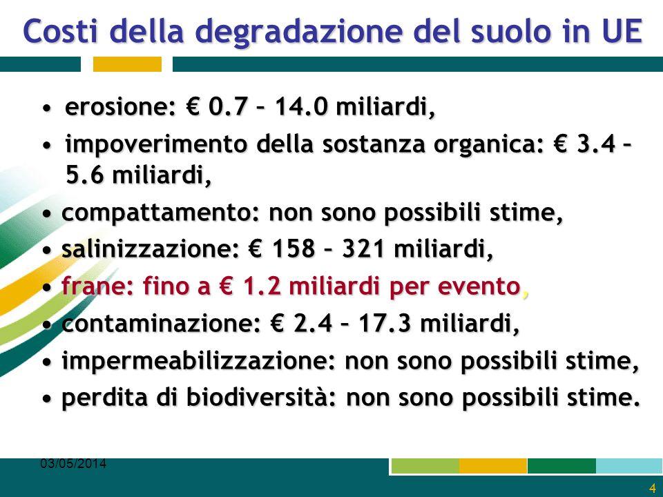 03/05/2014 4 Costi della degradazione del suolo in UE erosione: 0.7 – 14.0 miliardi,erosione: 0.7 – 14.0 miliardi, impoverimento della sostanza organi