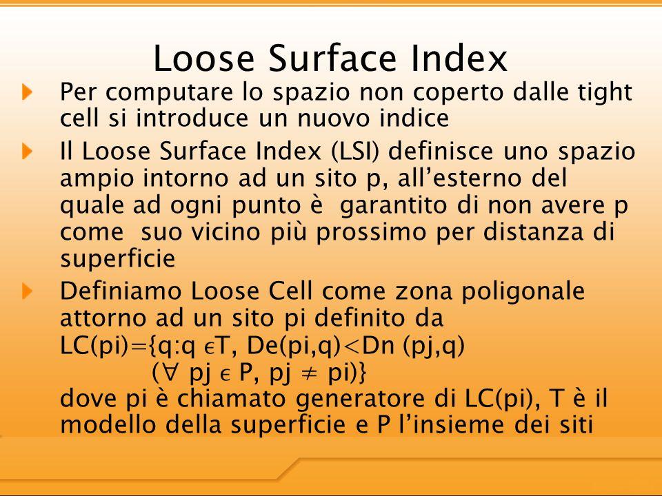 Loose Surface Index Per computare lo spazio non coperto dalle tight cell si introduce un nuovo indice Il Loose Surface Index (LSI) definisce uno spazio ampio intorno ad un sito p, allesterno del quale ad ogni punto è garantito di non avere p come suo vicino più prossimo per distanza di superficie Definiamo Loose Cell come zona poligonale attorno ad un sito pi definito da LC(pi)={q:q T, De(pi,q)<Dn (pj,q) ( pj P, pj pi)} dove pi è chiamato generatore di LC(pi), T è il modello della superficie e P linsieme dei siti