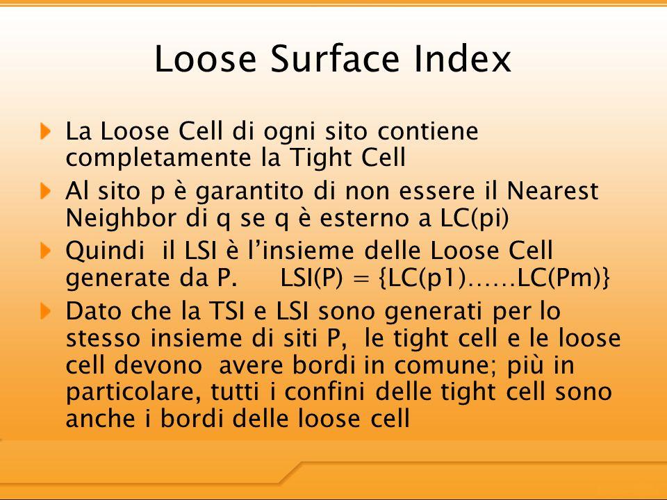 Loose Surface Index La Loose Cell di ogni sito contiene completamente la Tight Cell Al sito p è garantito di non essere il Nearest Neighbor di q se q è esterno a LC(pi) Quindi il LSI è linsieme delle Loose Cell generate da P.