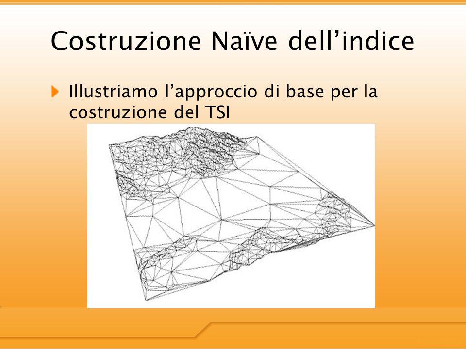 Costruzione Naïve dellindice Illustriamo lapproccio di base per la costruzione del TSI