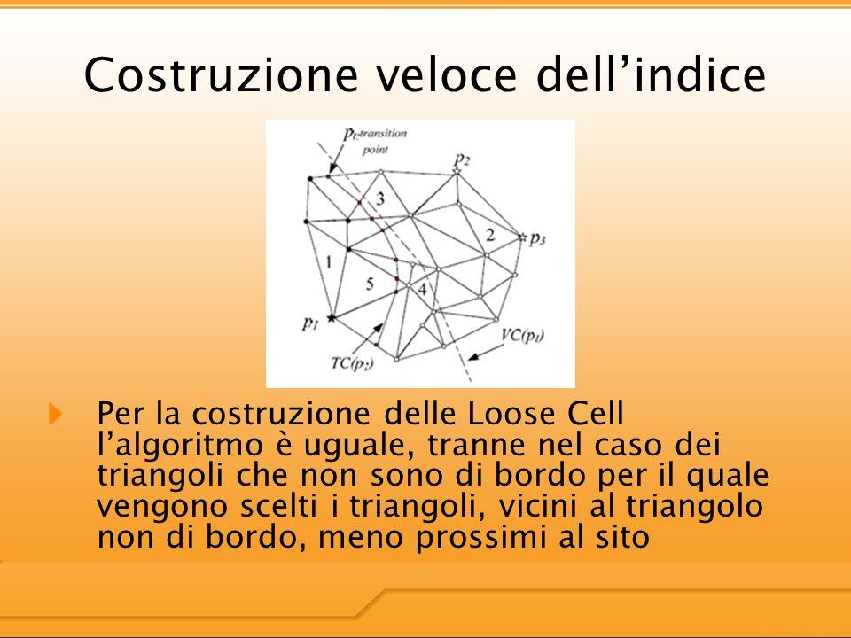 Costruzione veloce dellindice Per la costruzione delle Loose Cell lalgoritmo è uguale, tranne nel caso dei triangoli che non sono di bordo per il quale vengono scelti i triangoli, vicini al triangolo non di bordo, meno prossimi al sito