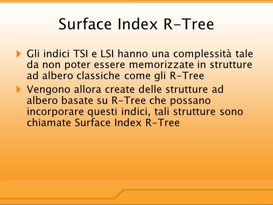 Surface Index R-Tree Gli indici TSI e LSI hanno una complessità tale da non poter essere memorizzate in strutture ad albero classiche come gli R-Tree Vengono allora create delle strutture ad albero basate su R-Tree che possano incorporare questi indici, tali strutture sono chiamate Surface Index R-Tree