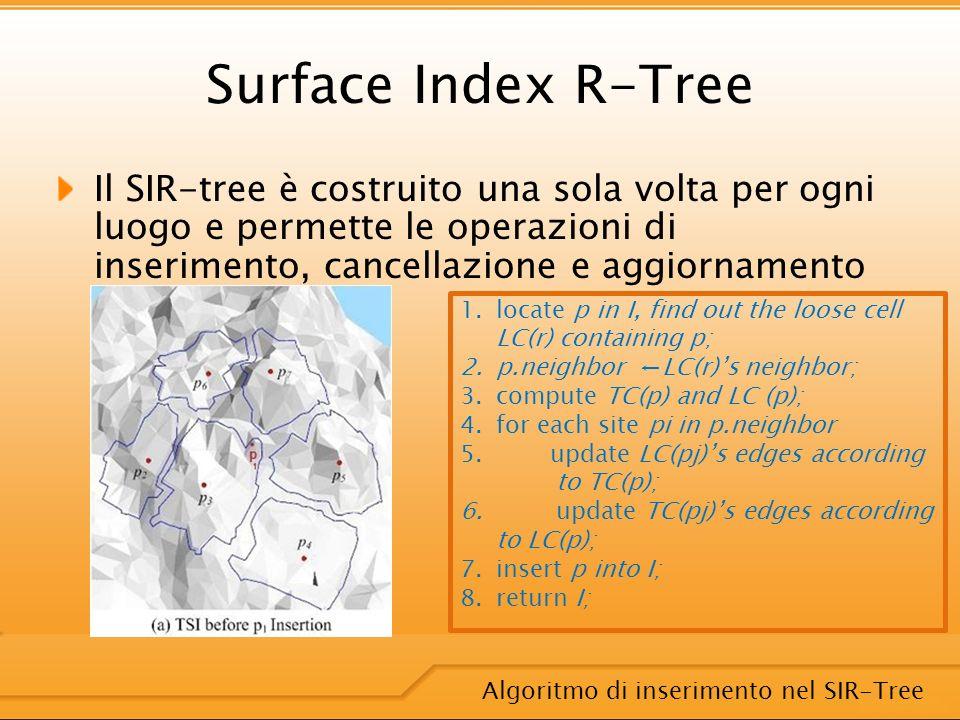 Surface Index R-Tree Il SIR-tree è costruito una sola volta per ogni luogo e permette le operazioni di inserimento, cancellazione e aggiornamento 1.locate p in I, find out the loose cell LC(r) containing p; 2.p.neighbor LC(r)s neighbor; 3.compute TC(p) and LC (p); 4.for each site pi in p.neighbor 5.