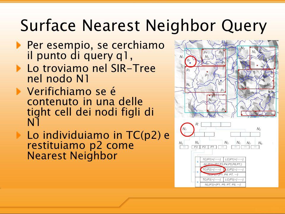 Surface Nearest Neighbor Query Per esempio, se cerchiamo il punto di query q1, Lo troviamo nel SIR-Tree nel nodo N1 Verifichiamo se é contenuto in una delle tight cell dei nodi figli di N1 Lo individuiamo in TC(p2) e restituiamo p2 come Nearest Neighbor