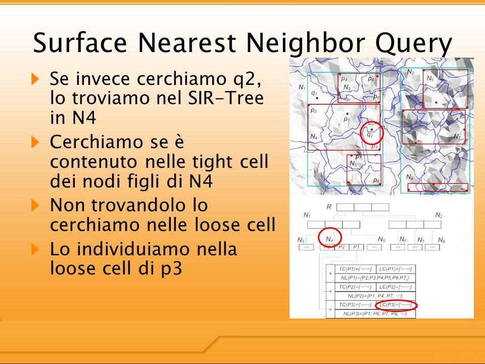 Surface Nearest Neighbor Query Se invece cerchiamo q2, lo troviamo nel SIR-Tree in N4 Cerchiamo se è contenuto nelle tight cell dei nodi figli di N4 Non trovandolo lo cerchiamo nelle loose cell Lo individuiamo nella loose cell di p3
