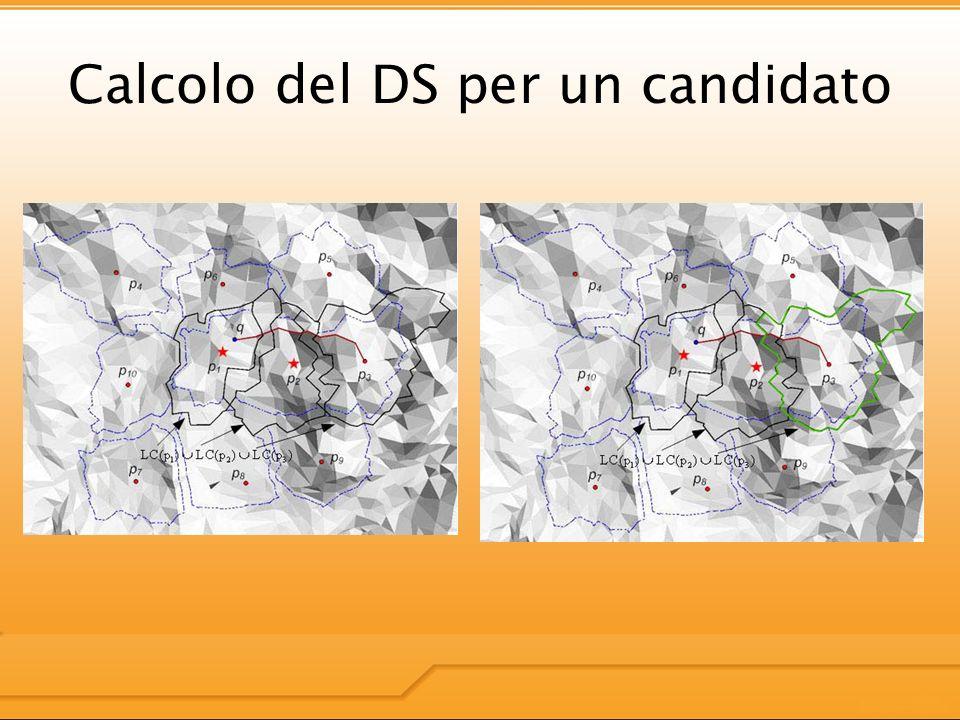 Calcolo del DS per un candidato